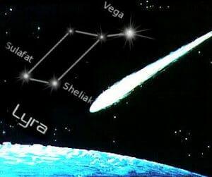 Lyrid Meteor Shower: Are Sky Sounds Solved?